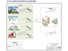 远程抄表系统 集中器